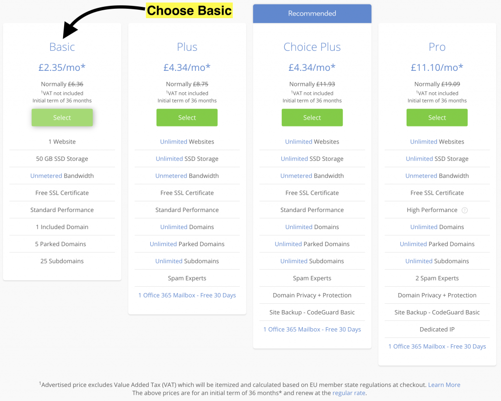 how to start a blog money making on bluehost