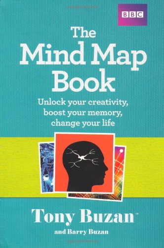 Try Mind maps!