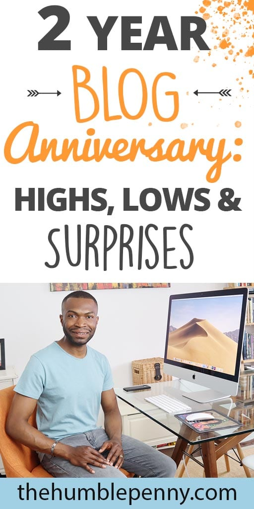 2 Year Blog Anniversary: Highs, Lows, and Surprises