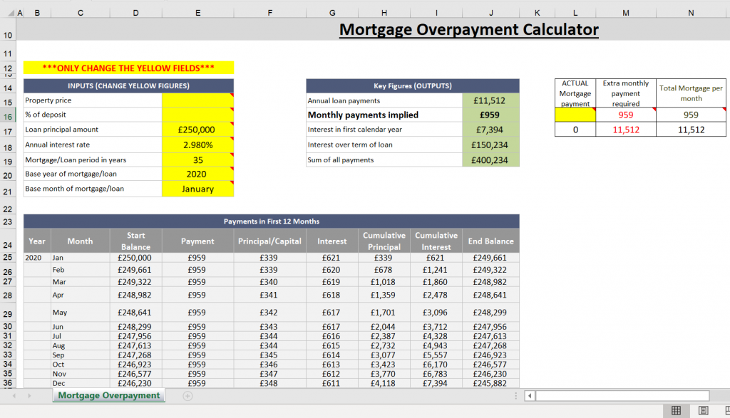 overpay mortgage payoff calculator